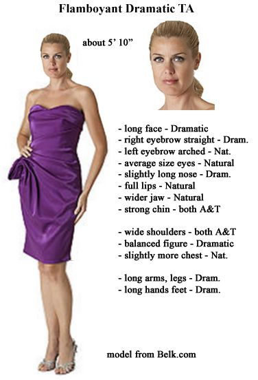 "Flamboyant Dramatic (TA) example combining Dramatic and Natural. ~""20 Types of Beauty"" by Dwyn Larson. this model is more Soft Classic (like Catherine Deneuve), ISFJ psychotype"