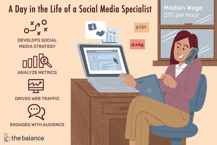 Social Media Specialist Job Description Salary Skills More Media Specialist Social Media Infographic Social Media
