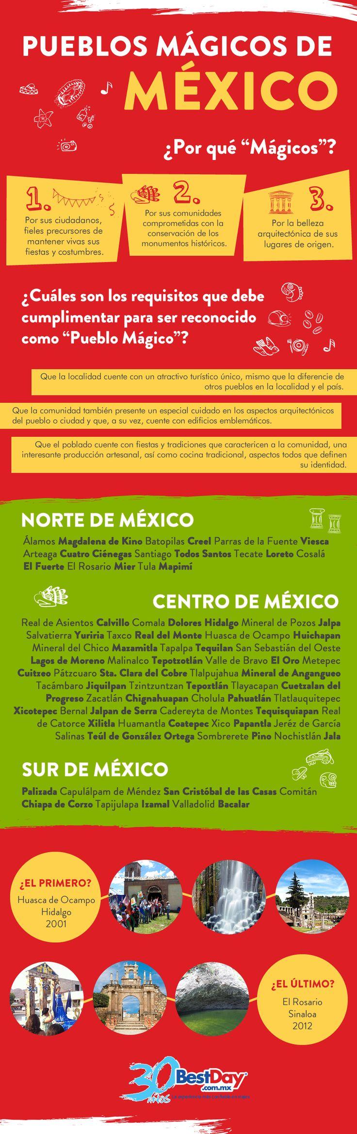 Pueblos Mágicos Mexicanos, excelente infografía https://www.vinetur.com/posts/1699-pueblos-magicos-mexicanos-hermosa-imagen-que-los-describe.html