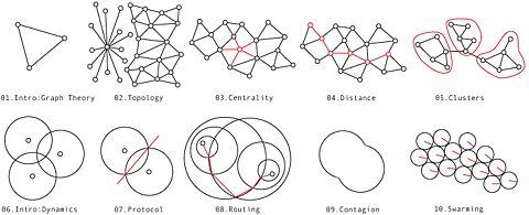 BURAK ARIKAN » Creative Networking