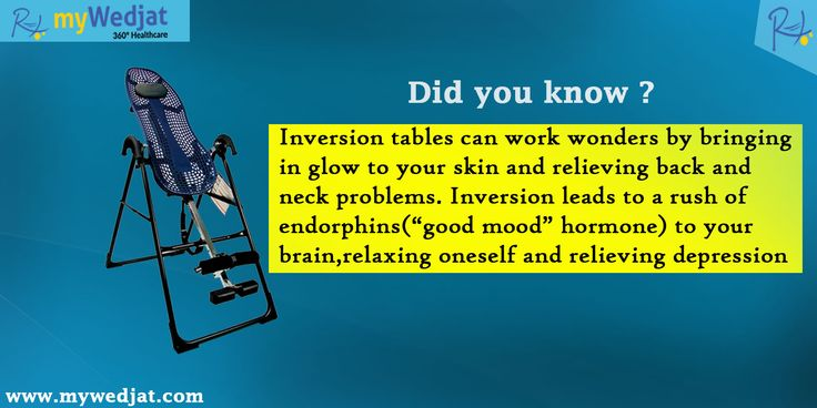 Did you Know?How Inversion table Makes Wonder #Mywedjat #BackPain #Exercise Tools #AIBI #HangUps #InversionTherapy