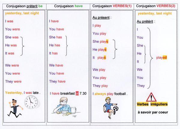 Un Memo Anglais En Fin De 6eme 5eme Fantadys Apprendre L Anglais Anglais 5eme Anglais Cm1