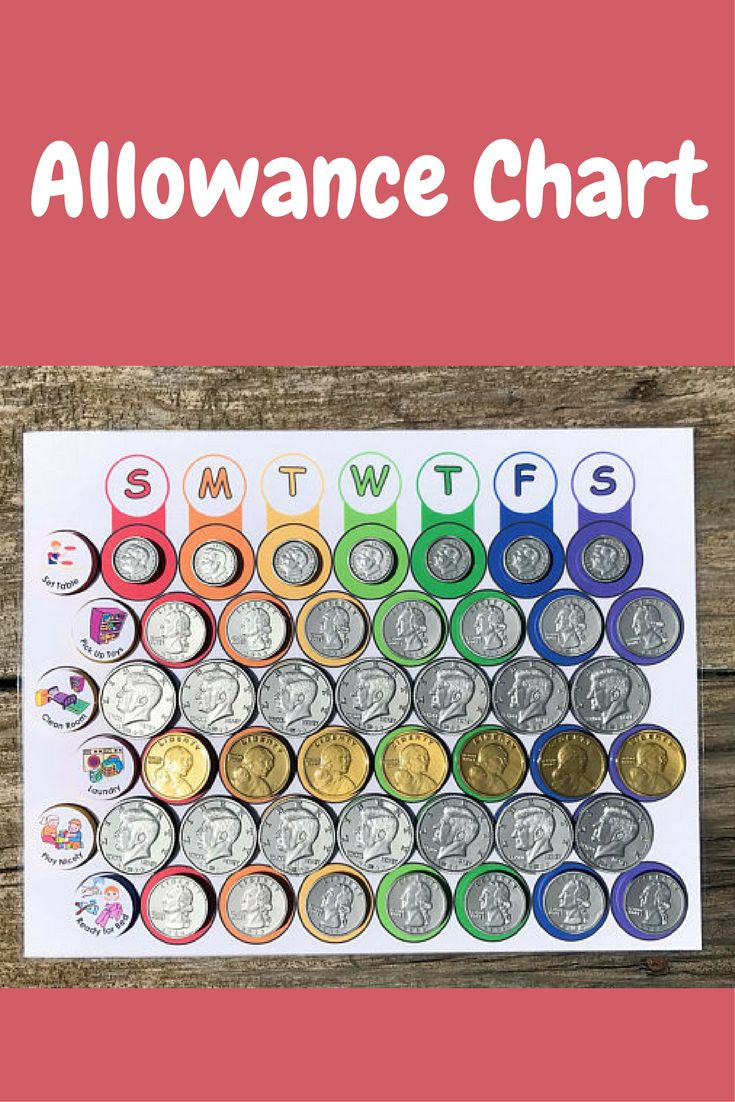 I love this idea for a chore chart and/or allowance chart Allowance Chart / Commission Tracker. Comes with 48 coins and 21 chores all hook and loop backed. Your choice of coins (sponsored)