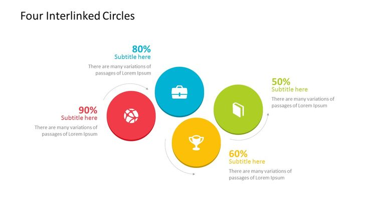 Four Interlinked Circles PowerPoint template. Fully editable instantly…