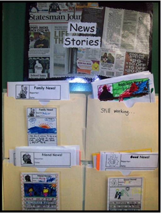 News Stories are an engaging way to inspire narrative and opinion writing.  Use wall space to organize news story templates.