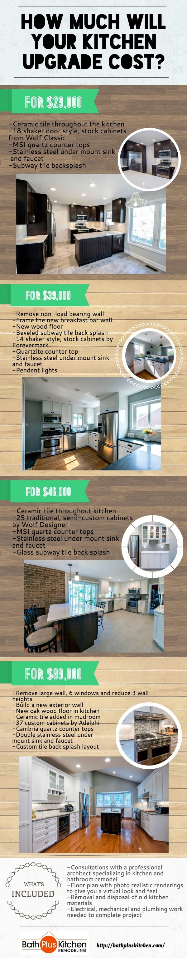 How Much To Remodel Kitchen 106 Best Images About Kitchen Designs Remodeling Projects