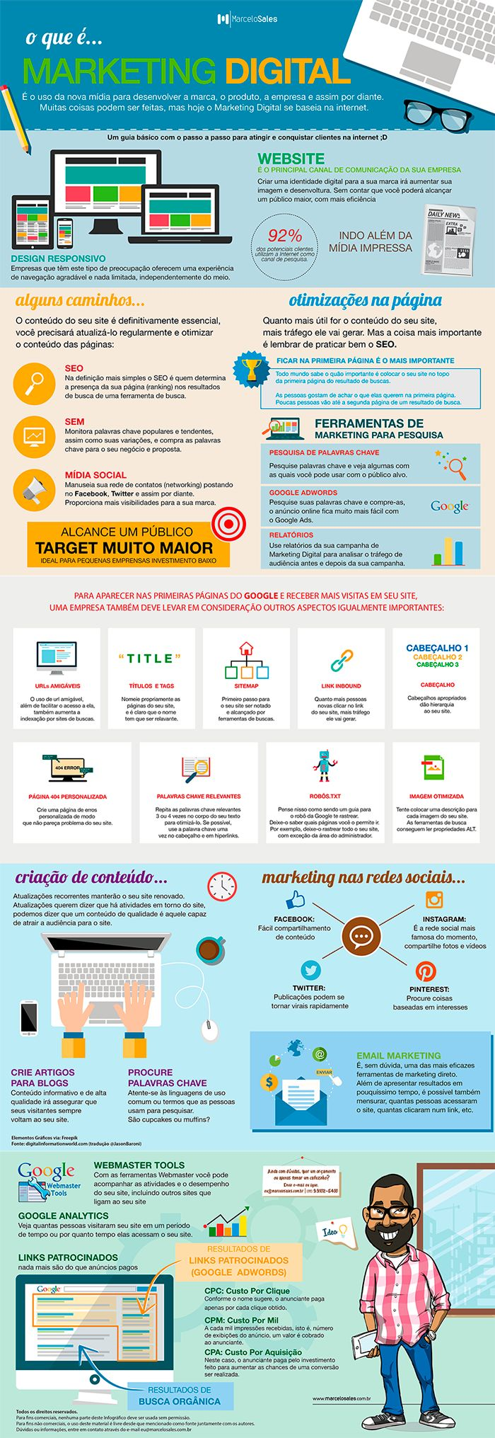 O que é marketing digital  #marketingdigital #infograficos #brasil #modernistablog