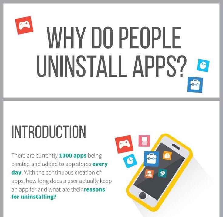 Proč lidé odinstalovávají mobilní aplikace? (infografika) | JustIT.cz