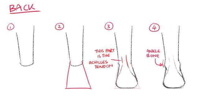 Back foot tutorial