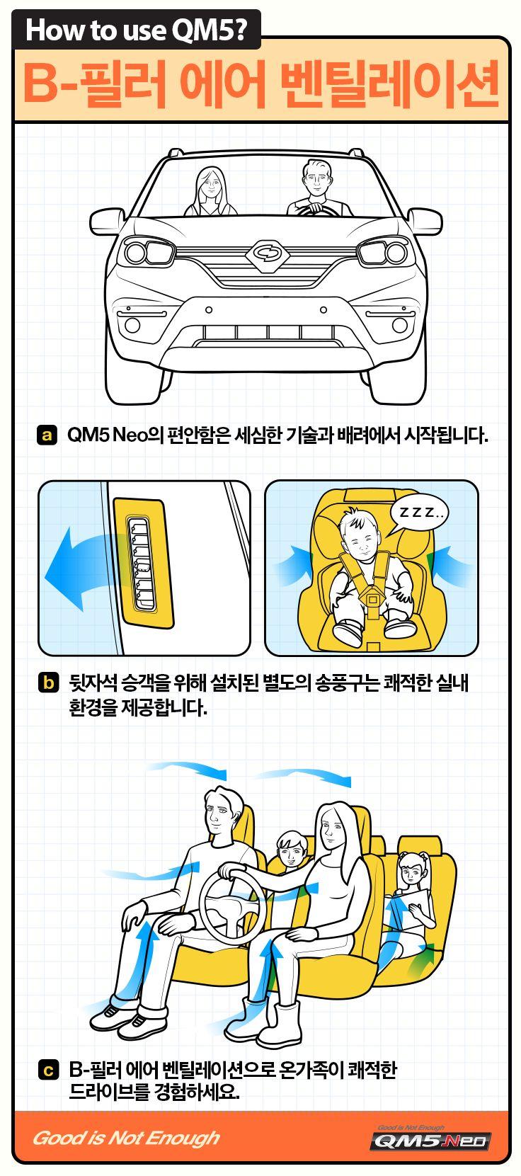 How to Use B-Pillar Air Ventilation _QM5 Neo