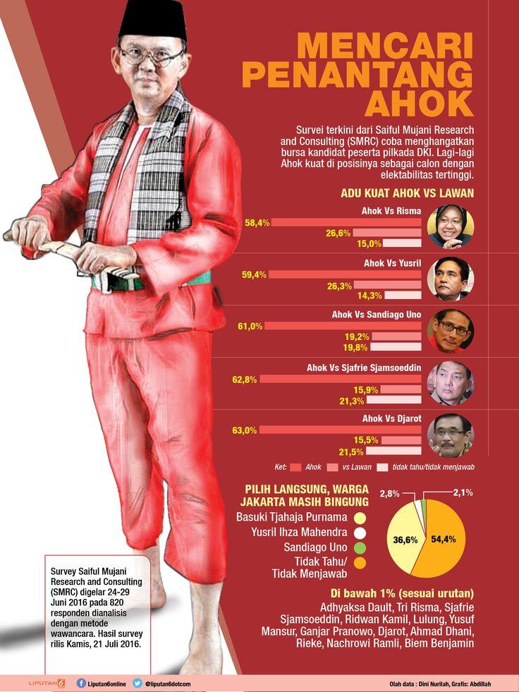 Mencari Penantang Ahok (design: Abdillah/liputan6.com)