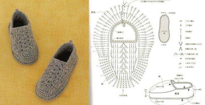 crochet slipper chart | Tejido en croche | Pinterest