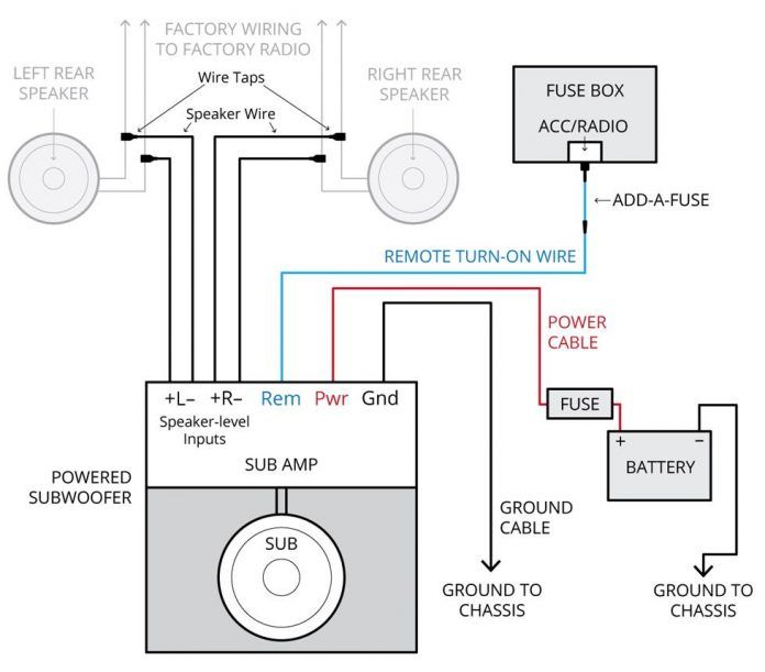 12 Simple Car Amplifier Wiring Diagram Installation Bacamajalah Subwoofer Wiring Car Amplifier Car Audio Systems