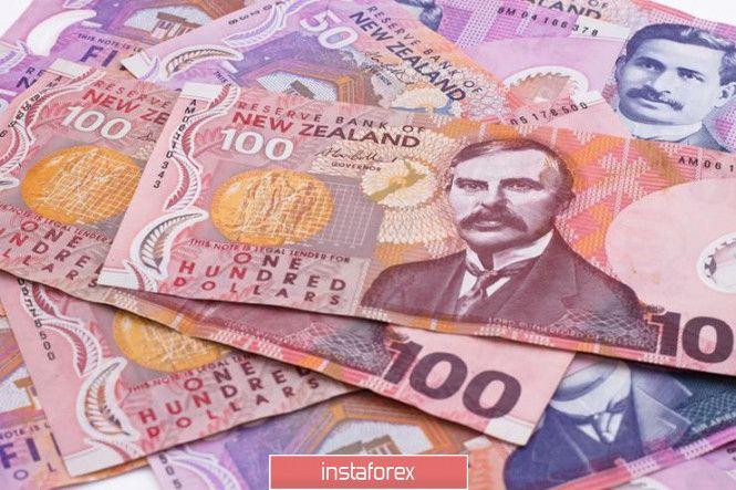 Trailing Stop Expert Advisor New Zealand Dollar New Zealand