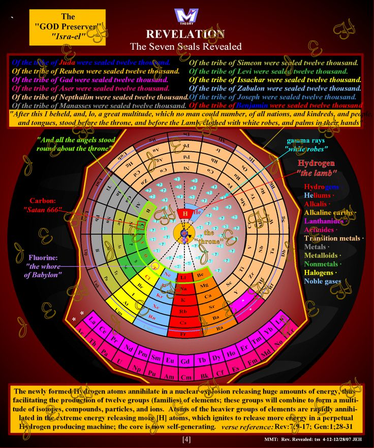 Image detail for -Image of revelation the seven seals pg4 watermark large.gif