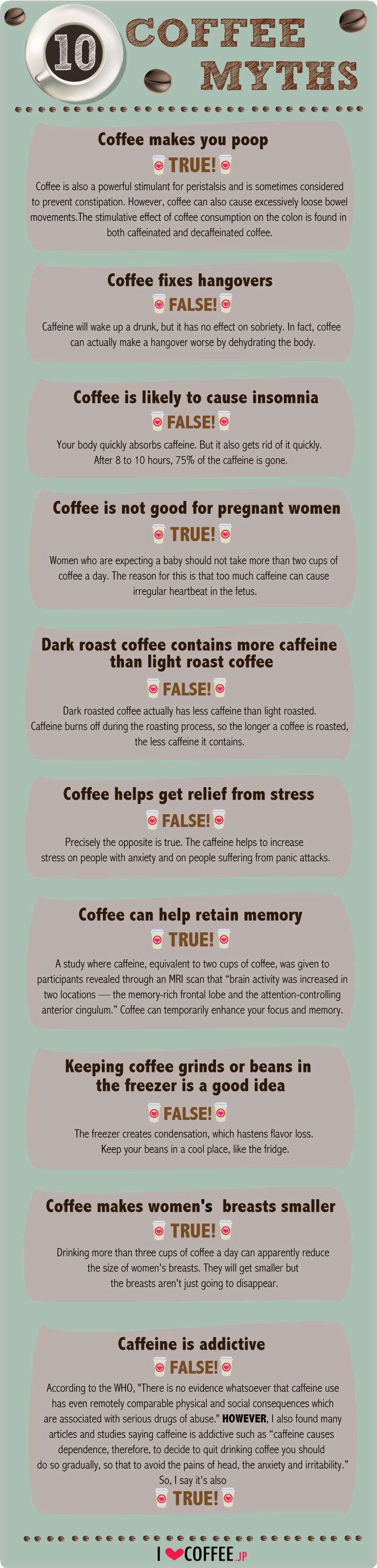 10 Coffee Myths. More here: http://www.bellaonline.com/articles/art31354.asp