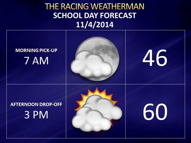 Tuesday Weather Forecast update now available at http://racingwxman.weebly.com/