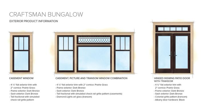 Craftsman bungalow home style exterior window door details for Craftsman exterior trim details