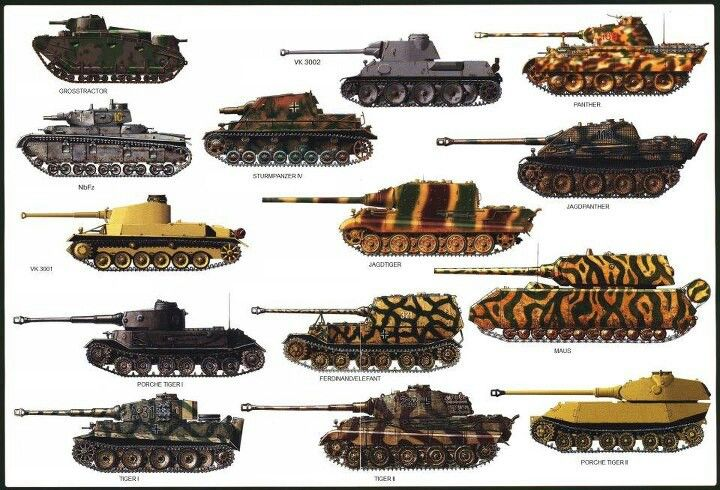 Panzers - Glad they lost WWII, but they certainly made some awesome Tanks...