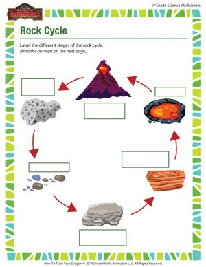 Rock Cycle - Online Free 6th Grade Science Worksheet