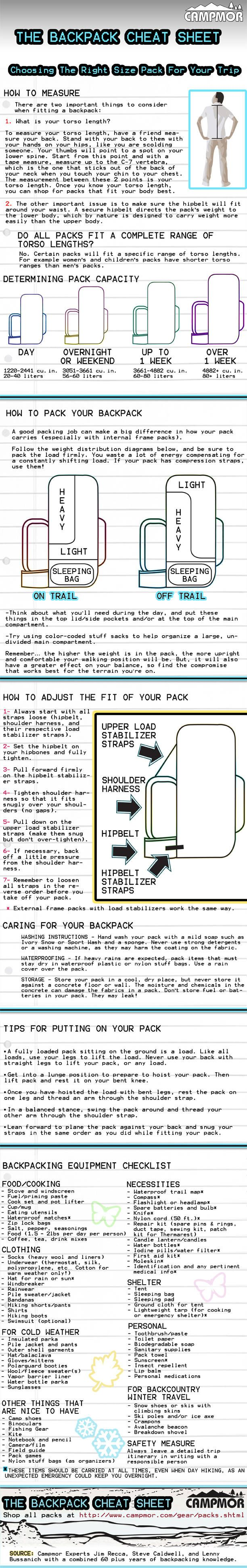 Backpack Cheat Sheet by Campmor