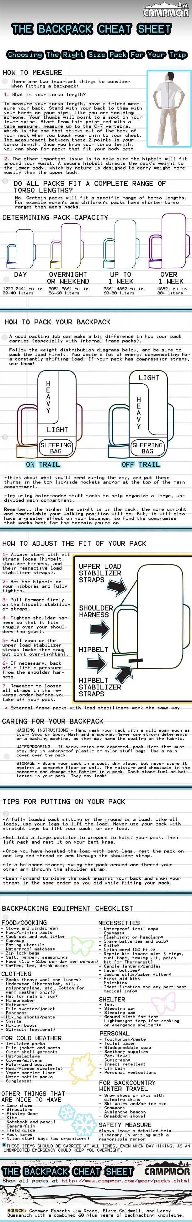 backpack-cheat-sheet-campmor.jpg (612×3885)