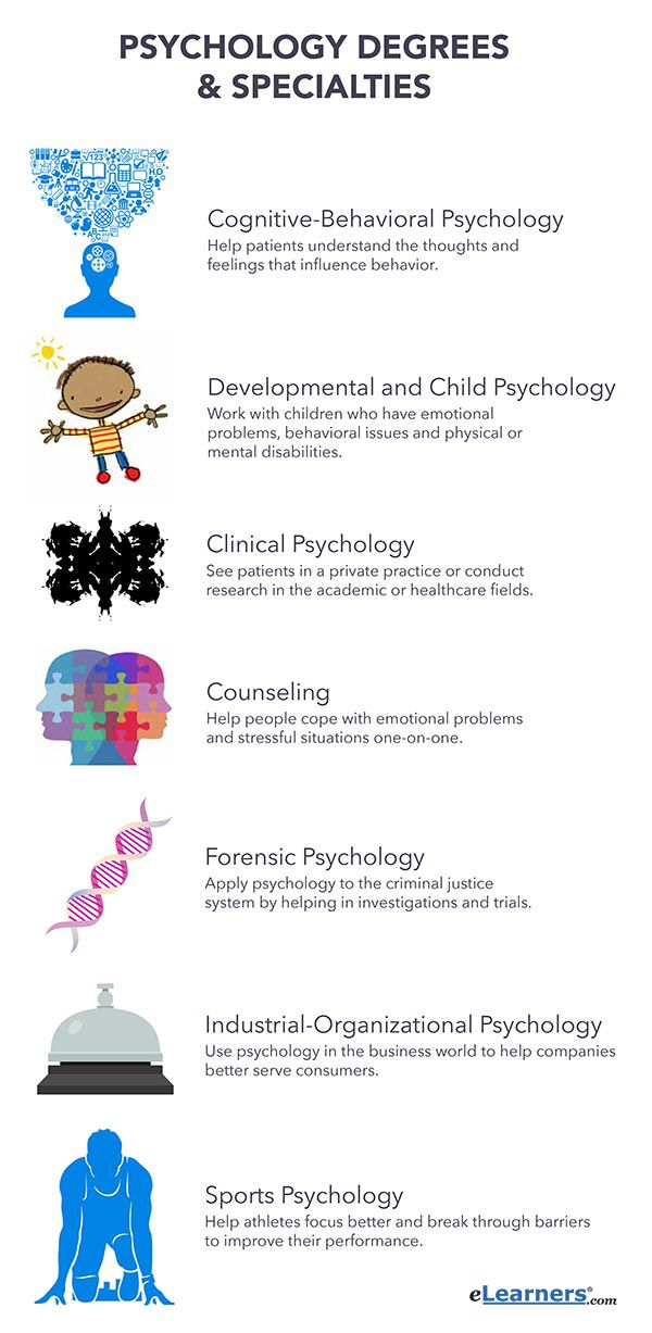types of psychology degrees and specialties
