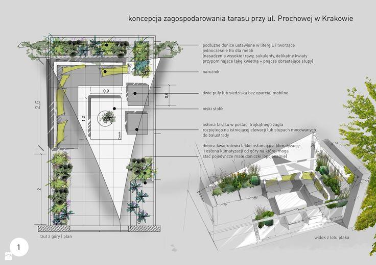 Projektowanie Zieleni Projekty małej architektury, ogrodzeń Projekty ukształtowania terenu Projekty sztucznego nawadniania Aranżacja oświetlenia Projekty nawierzchni Kompleksowe pr ...