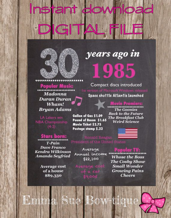 1985: 30th Birthday Chalkboard Sign Size 11X14 by ...