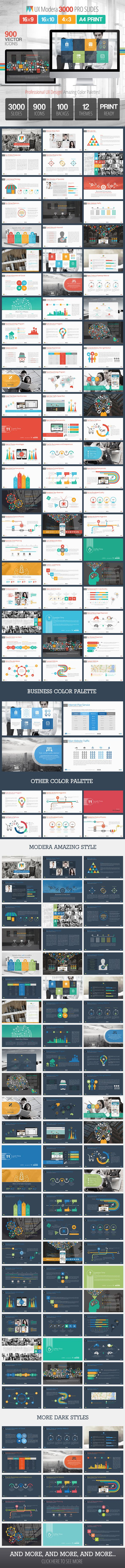 UX Modera Presentation Template for Keynote | #keynote #keynotetemplate | Download: http://graphicriver.net/item/ux-modera-presentation-template-for-keynote/9319493?ref=ksioks
