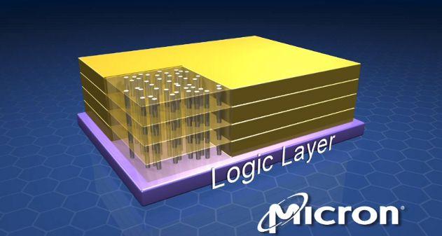 La arquitectura HMC  Hybrid Memory Cube el futuro en memoria de computadores