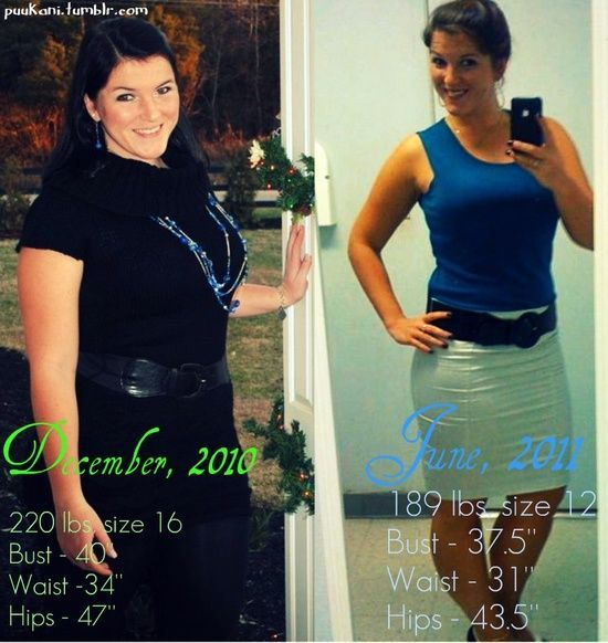 Did you know? Miracle Garcinia Cambogia is the latest buzz in the battle of the bulge - it works :)