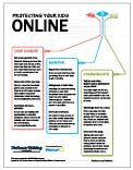 17 Best ideas about Internet Safety Tips on Pinterest ...  17 Best ideas a...