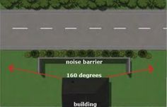 Sound+Barrier+Walls | ... noise. The height, width and location of the noise barrier wall