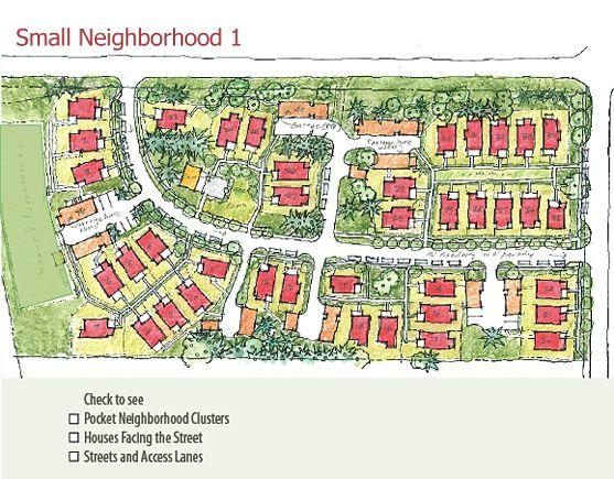124 Best Pocket Neighborhood Site Plans Images On