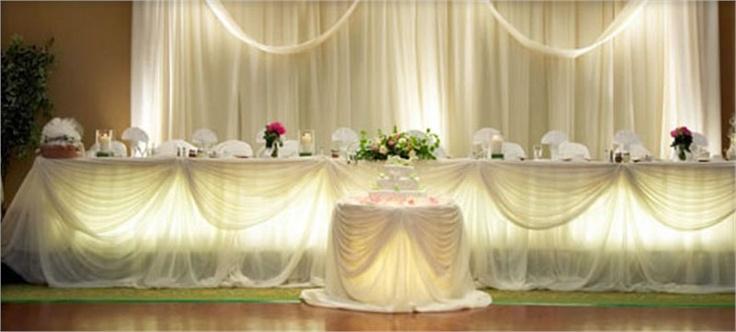 Sofitel Gold Coast Broadbeach Beach wedding venue