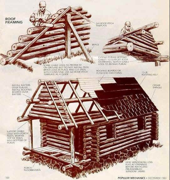 Part #4 of 4 of a series on building a small log cabin. This is a reprint from a 1983 Popular Mechanics article by Michael Chotiner