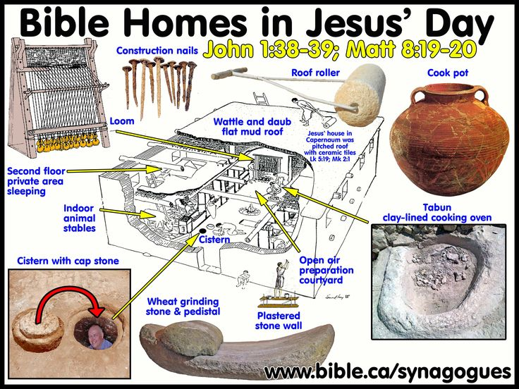 Jesus Master Builder Carpenter Stonemason Creator Build