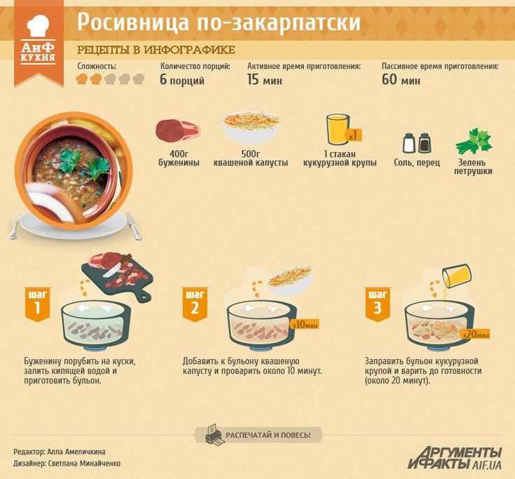 Как приготовить росивницу по-закарпатски - Кухня - Аргументы и Факты