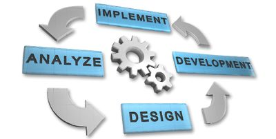An good #ApplicationDevelopment improve the your business presence effectively.