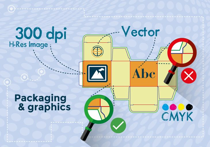 #packaging #graphic #design - how to create #printing #files guidelines