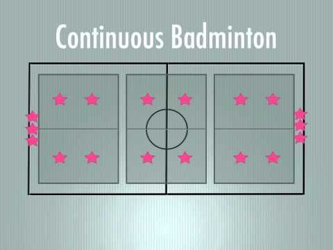 physical education rules of badminton Playing badminton can teach a variety of physical skills to kids armed with a net, a badminton racket and a shuttlecock -- or birdie, as laymen call it -- the family might engage in a rousing game of badminton.