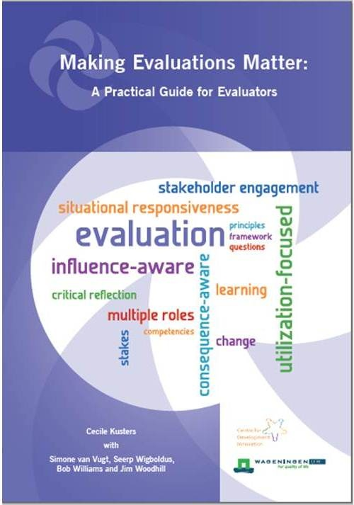 Best Monitoring  Evaluation Images On   Program