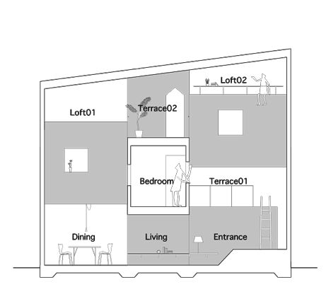 Suppose Design Office | House in Fukawa | 2010