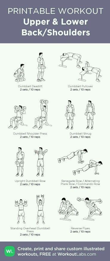 Upper & Lower Back/Shoulders