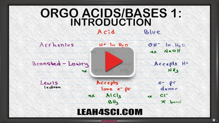 introduction to acids base chemistry Lewis and the brønsted-lowry theories of acid-base chemistry the lewis theory  is the broadest and is discussed first 121 lewis acids and bases introduction.