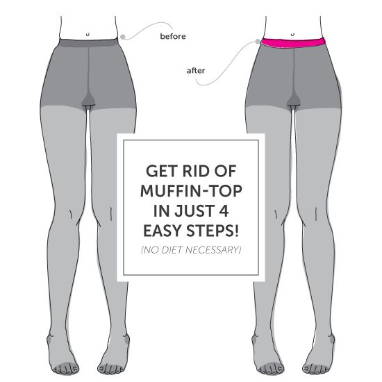 Brilliant technique for giving your tights a comfier waistband!