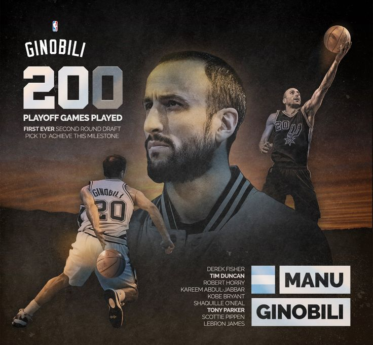 """Manu Ginobili is the first-ever second round pick to play 200 @NBA playoff games."""