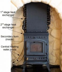 fireplace water heat exchanger. 1656 best shop stuff images on Pinterest  How to build Workshop and Cool diy