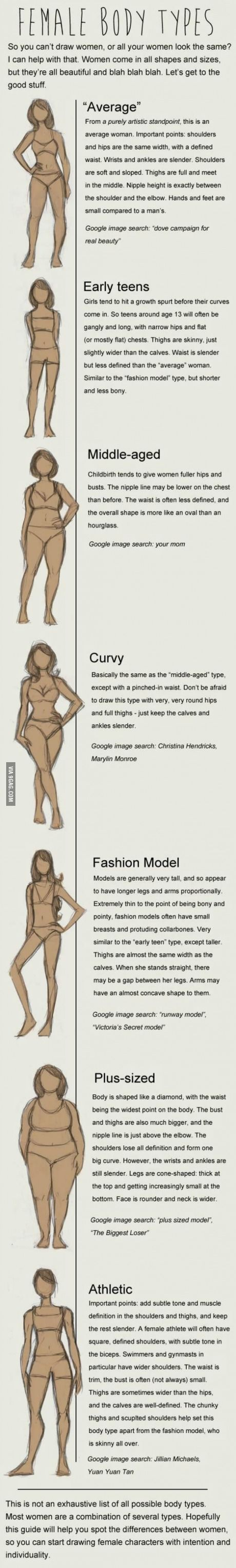 "Types of female bodies. *please don't be a sensitive ""b"" about it guys. This is just for fun and not to offend any cry babies out there*"